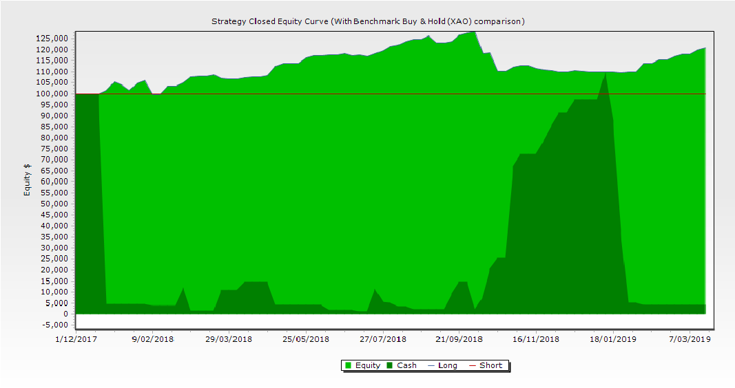 eBook graph 15 mar 19