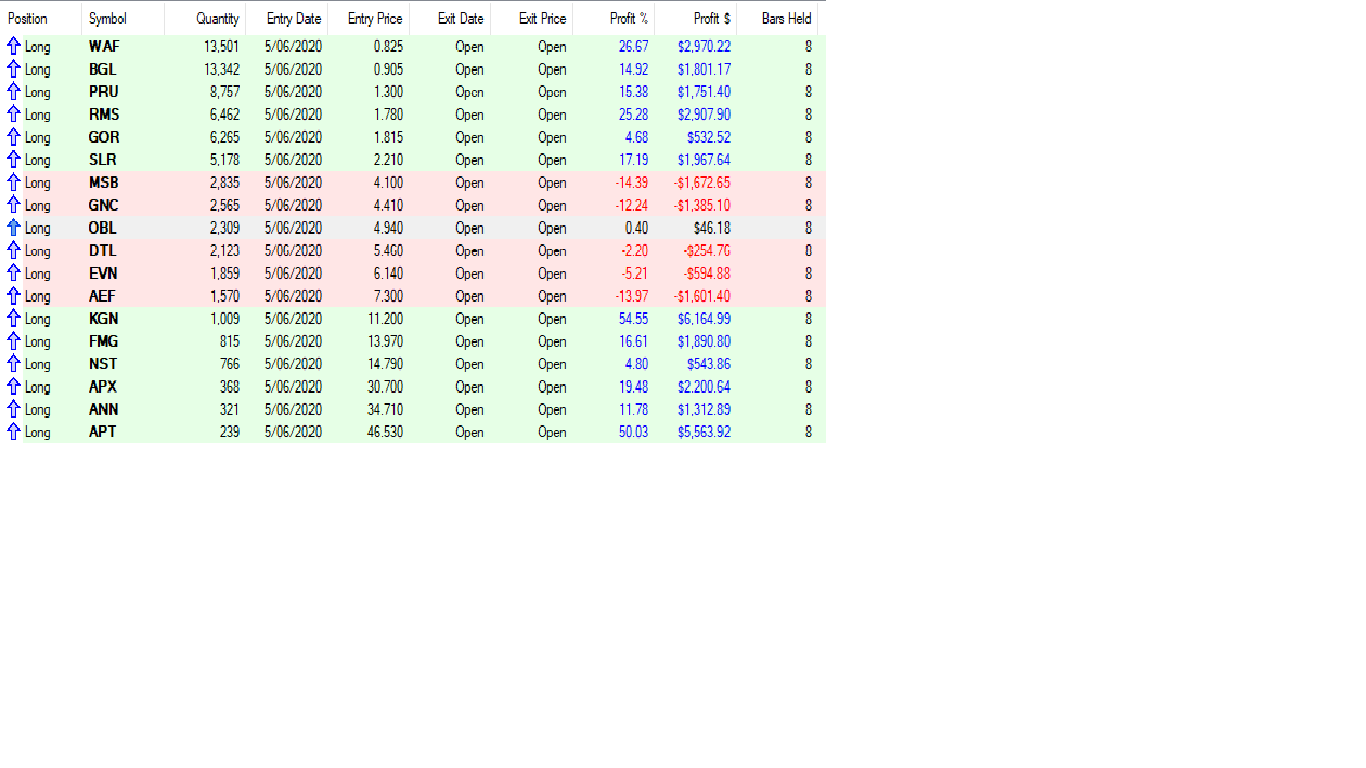 ebook stocks